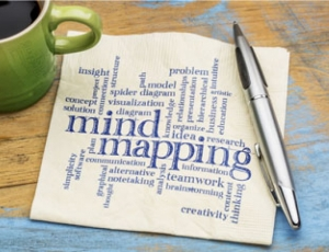 Mind mapping
